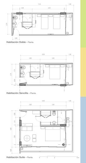Habitaciones